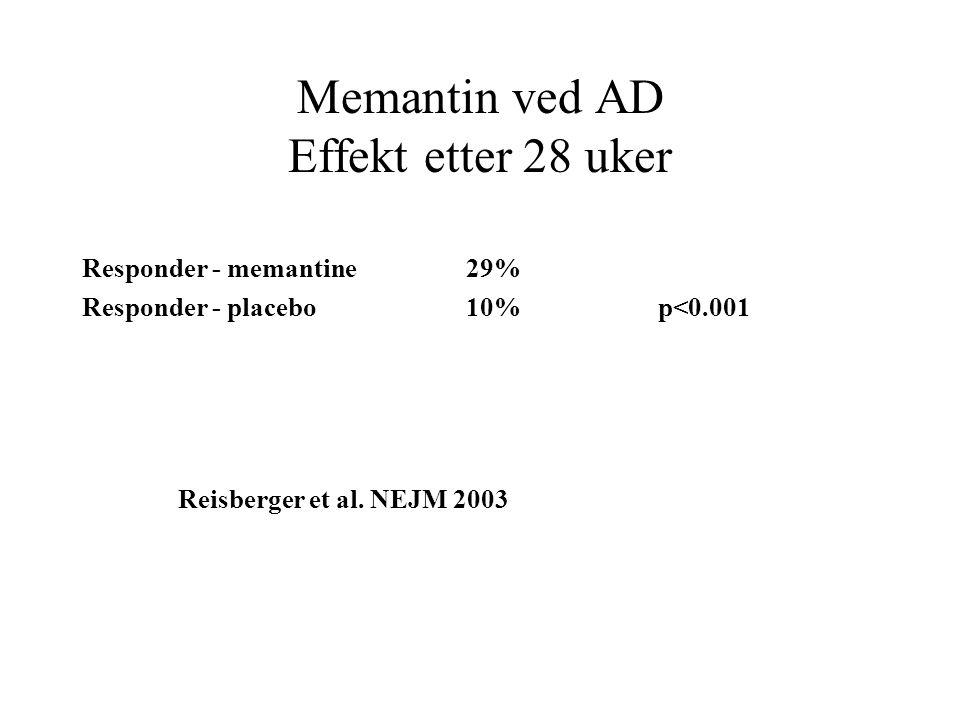 Memantin ved AD Effekt etter 28 uker Responder - memantine29% Responder - placebo10%p<0.001 Reisberger et al.