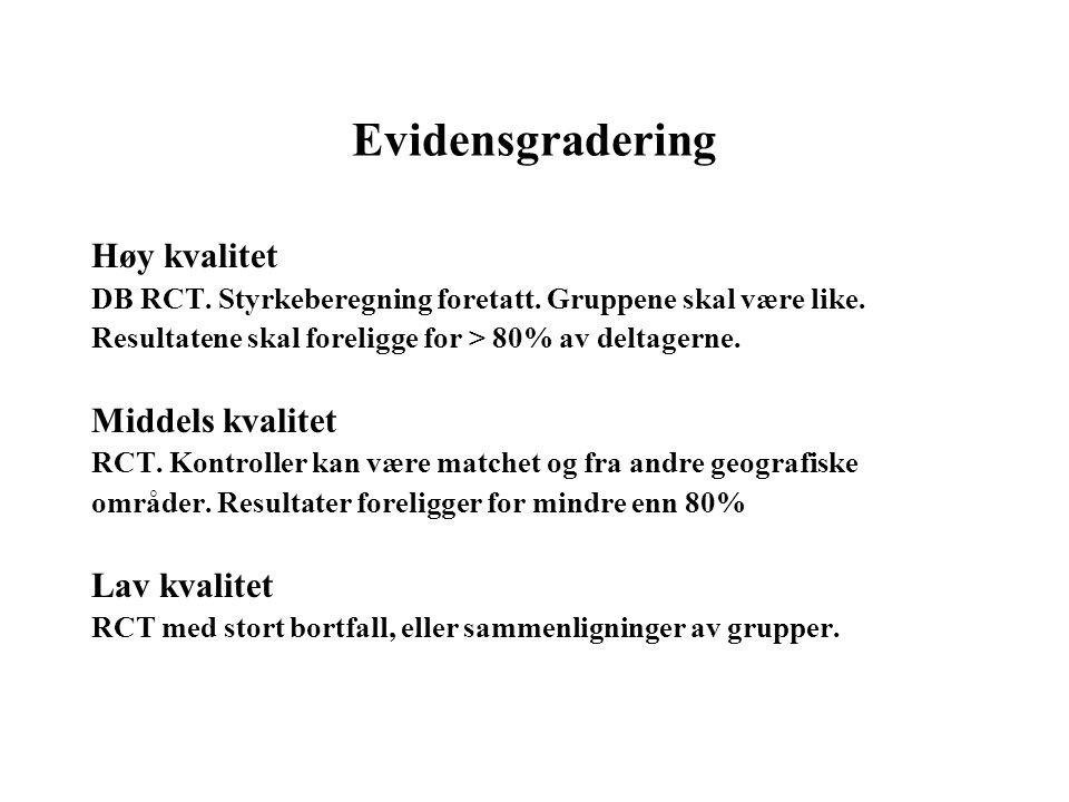 Evidensgradering Høy kvalitet DB RCT. Styrkeberegning foretatt.