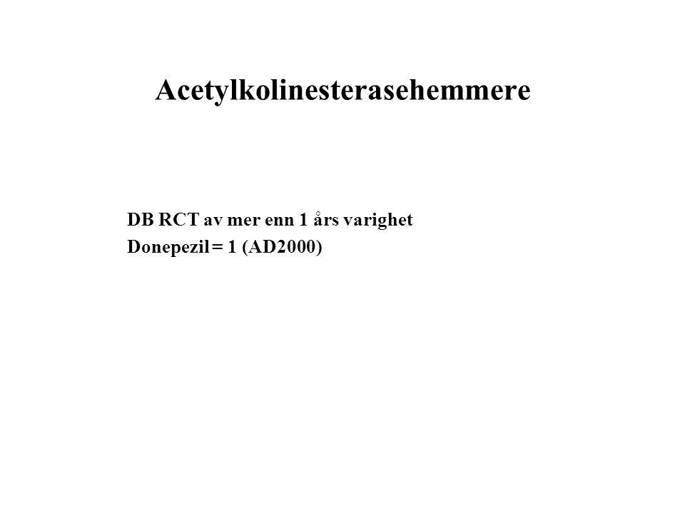Acetylkolinesterasehemmere DB RCT av mer enn 1 års varighet Donepezil = 1 (AD2000)