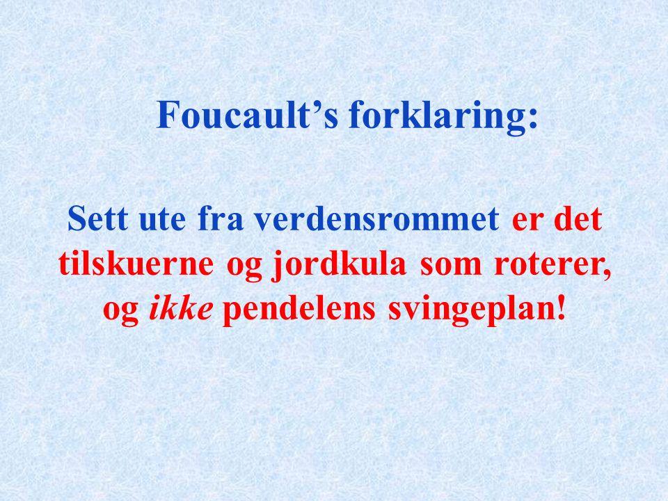 Sett ute fra verdensrommet er det tilskuerne og jordkula som roterer, og ikke pendelens svingeplan! Foucault's forklaring:
