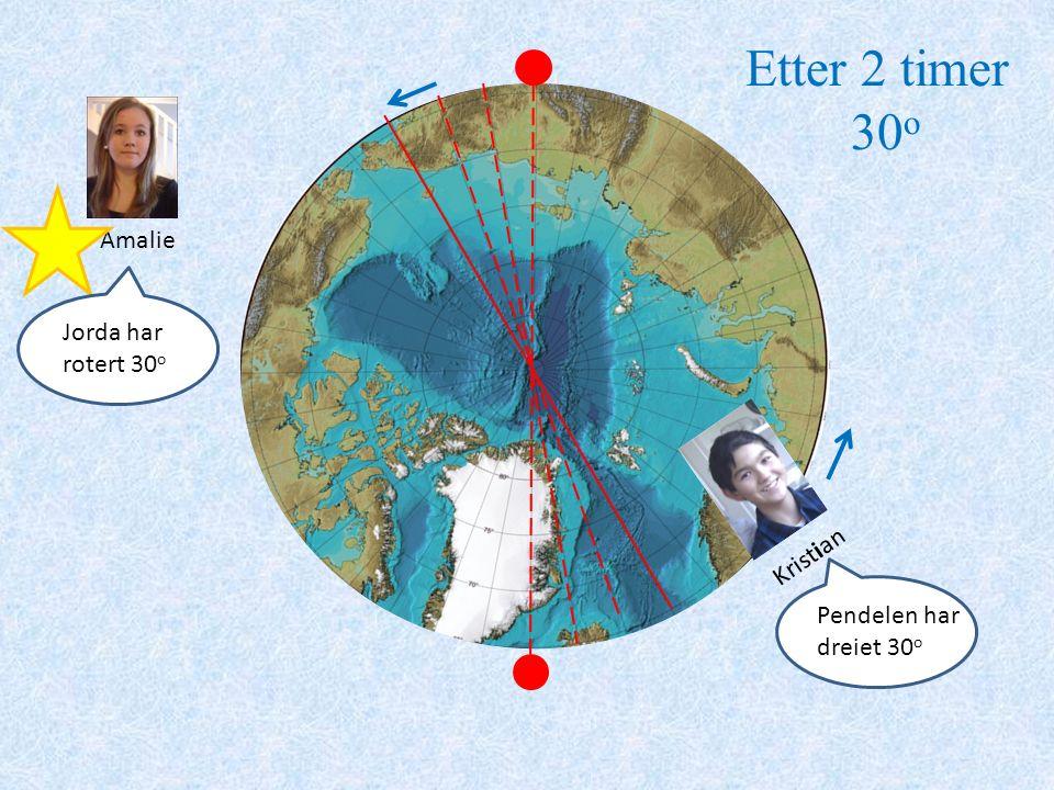 Amalie Kristian Etter 2 timer 30 o Jorda Jorda har rotert 30 o Jorda Pendelen har dreiet 30 o