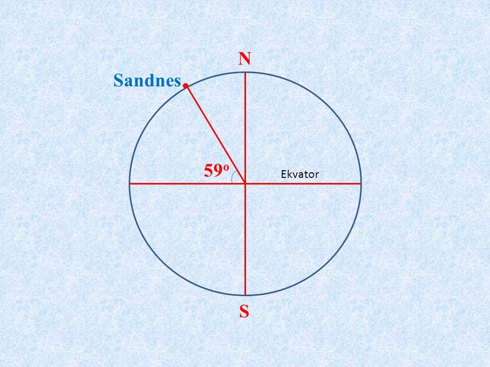59 o N S Sandnes Ekvator
