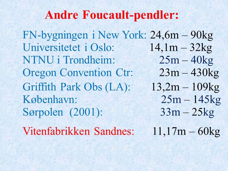 Andre Foucault-pendler: FN-bygningen i New York: 24,6m – 90kg Universitetet i Oslo: 14,1m – 32kg NTNU i Trondheim: 25m – 40kg Oregon Convention Ctr: 2