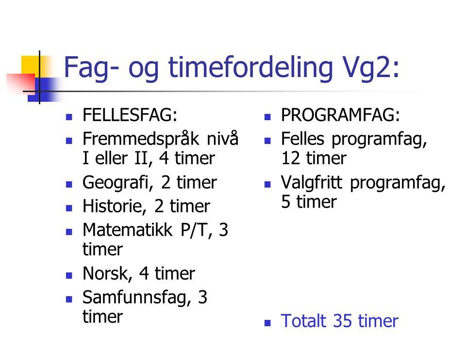 Fag- og timefordeling Vg1: FELLESFAG: Engelsk, 5 timer Fremmedspråk nivå I eller II, 4 timer Mattematikk P/T, 5 timer Naturfag, 5 timer Norsk, 4 timer PROGRAMFAG: Felles programfag, 7 timer Valgfrie programfag, 5 timer Totalt 35 timer