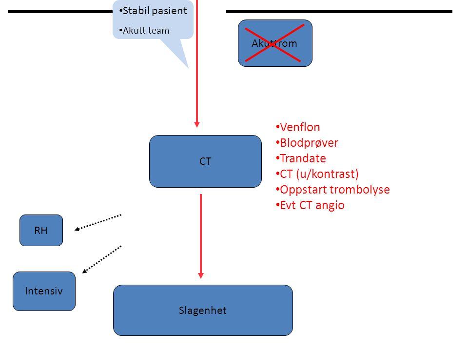 CT Slagenhet Intensiv Akuttrom RH Stabil pasient Akutt team Venflon Blodprøver Trandate CT (u/kontrast) Oppstart trombolyse Evt CT angio