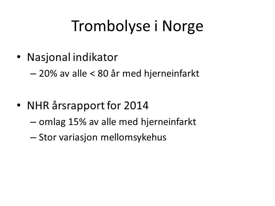 Trombolyse i Norge Nasjonal indikator – 20% av alle < 80 år med hjerneinfarkt NHR årsrapport for 2014 – omlag 15% av alle med hjerneinfarkt – Stor variasjon mellomsykehus
