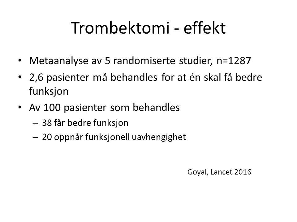Trombektomi - effekt Metaanalyse av 5 randomiserte studier, n=1287 2,6 pasienter må behandles for at én skal få bedre funksjon Av 100 pasienter som behandles – 38 får bedre funksjon – 20 oppnår funksjonell uavhengighet Goyal, Lancet 2016