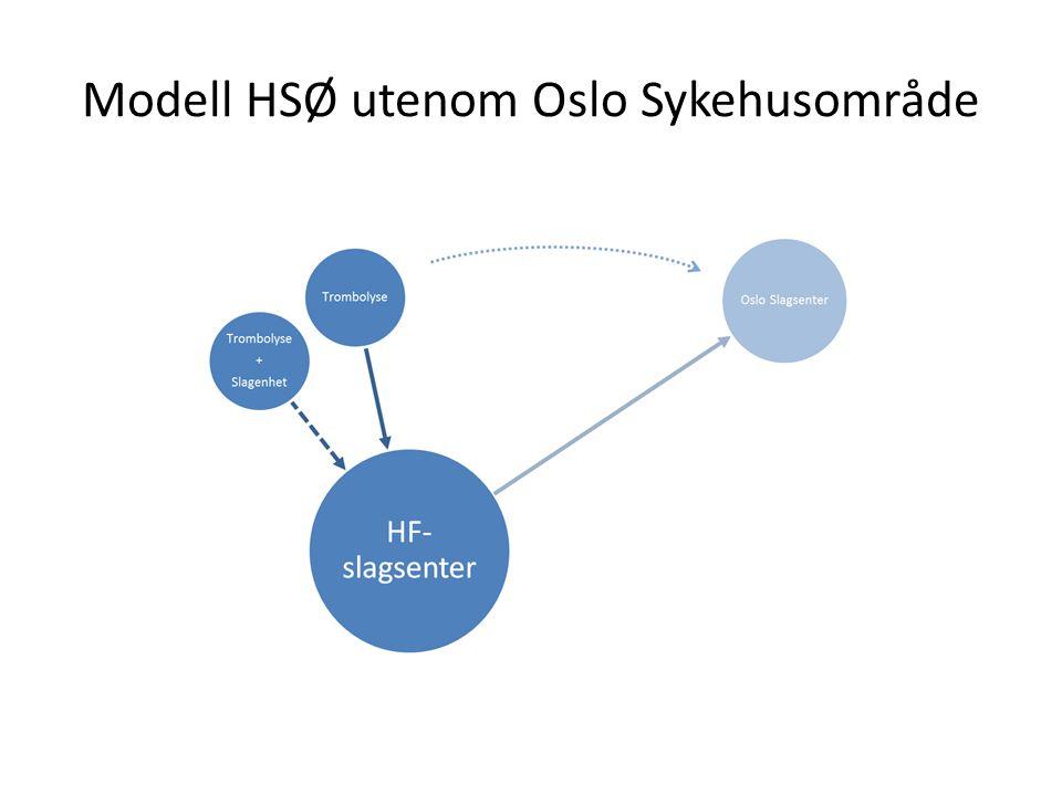 Modell HSØ utenom Oslo Sykehusområde