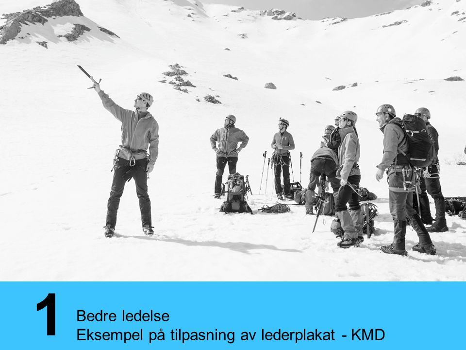 Kommunal- og moderniseringsdepartementet Norsk mal:Tekst med kulepunkter Tips symbol: Velg ikonet tilsvarende avdelingen du snakker om, og trykk lim i