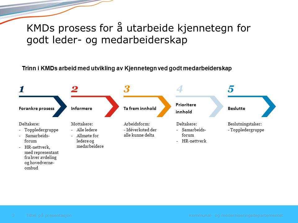 Kommunal- og moderniseringsdepartementet Norsk mal:Tekst med kulepunkter Tips symbol: Velg ikonet tilsvarende avdelingen du snakker om, og trykk lim inn (Ctrl+V) på hver side for at symbolet skal komme på samme sted.