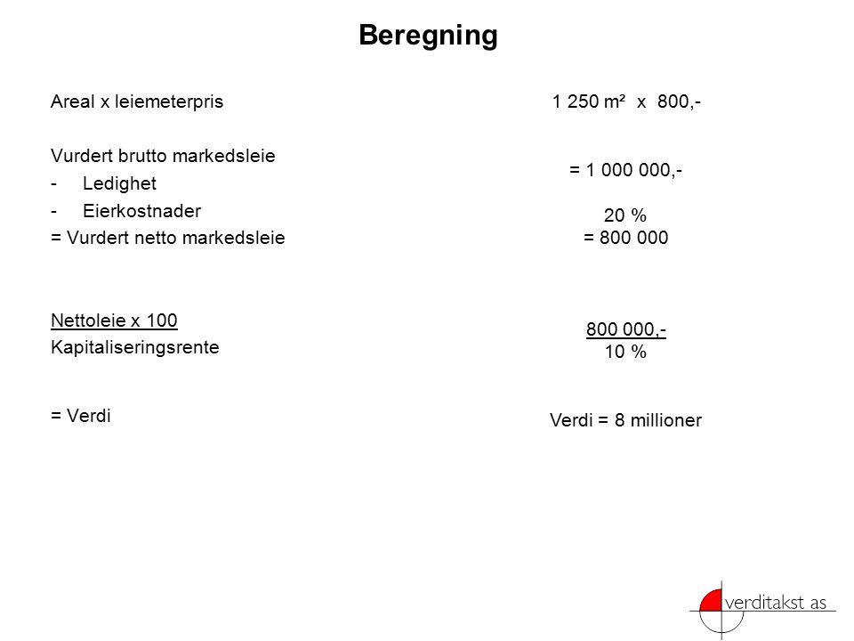 Beregning Areal x leiemeterpris Vurdert brutto markedsleie -Ledighet -Eierkostnader = Vurdert netto markedsleie Nettoleie x 100 Kapitaliseringsrente = Verdi 1 250 m² x 800,- = 1 000 000,- 20 % = 800 000 800 000,- 10 % Verdi = 8 millioner