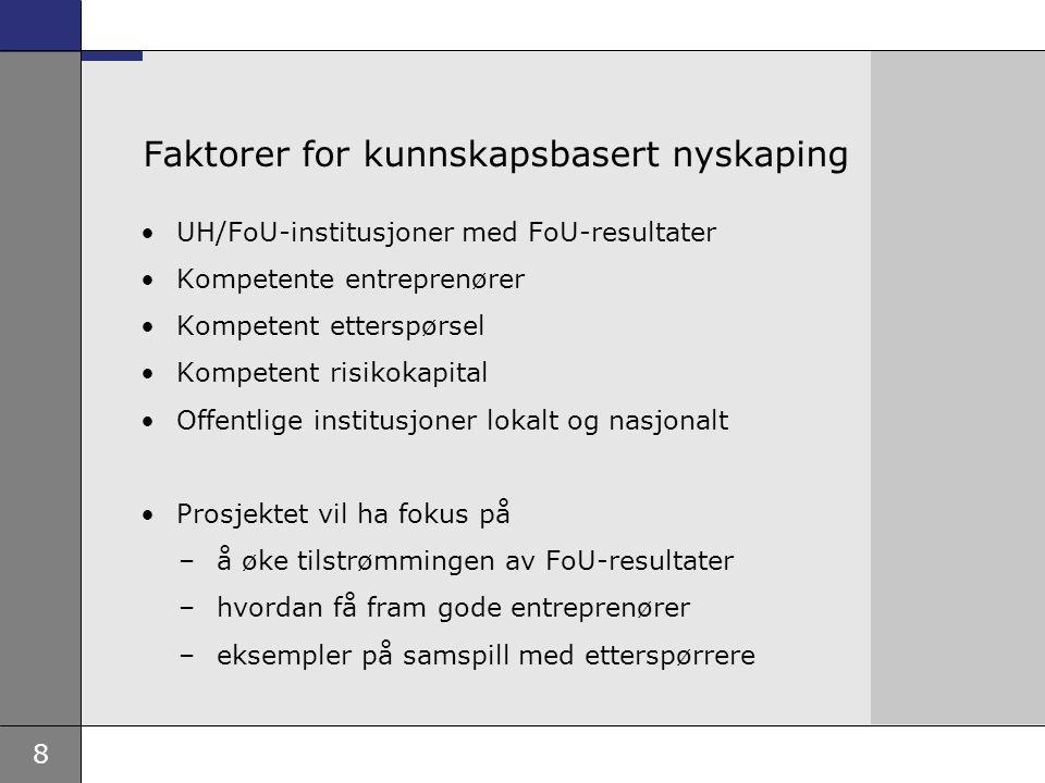 8 Faktorer for kunnskapsbasert nyskaping UH/FoU-institusjoner med FoU-resultater Kompetente entreprenører Kompetent etterspørsel Kompetent risikokapital Offentlige institusjoner lokalt og nasjonalt Prosjektet vil ha fokus på –å øke tilstrømmingen av FoU-resultater –hvordan få fram gode entreprenører –eksempler på samspill med etterspørrere