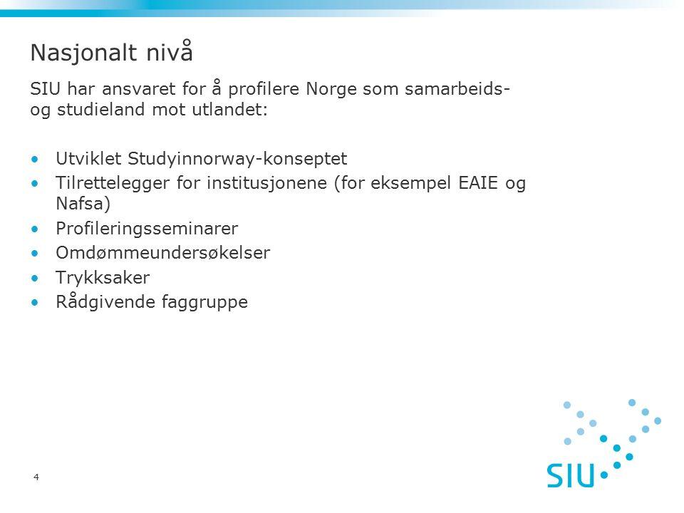 Nasjonalt nivå SIU har ansvaret for å profilere Norge som samarbeids- og studieland mot utlandet: Utviklet Studyinnorway-konseptet Tilrettelegger for