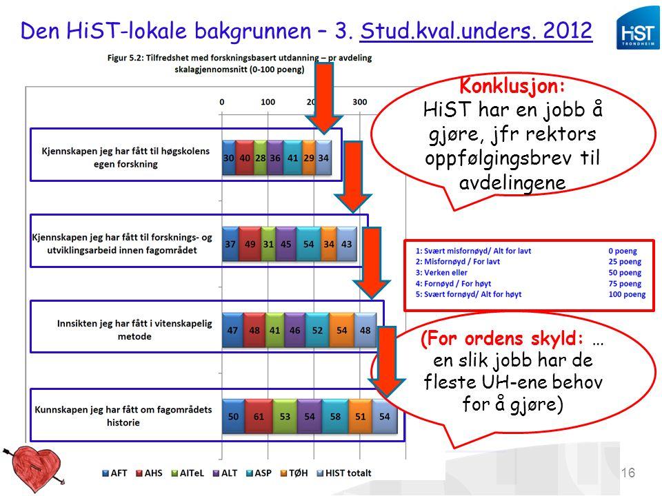 Studiekvalitetsdag 180912_aomdal 16 Den HiST-lokale bakgrunnen – 3.