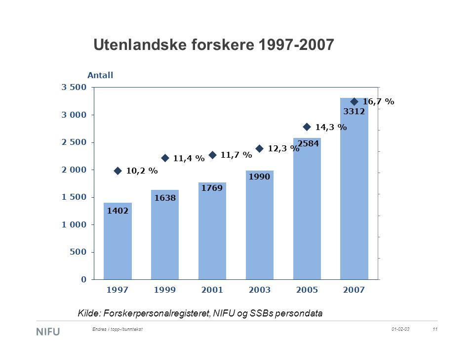 Utenlandske forskere 1997-2007 01-02-03Endres i topp-/bunntekst11 Kilde: Forskerpersonalregisteret, NIFU og SSBs persondata