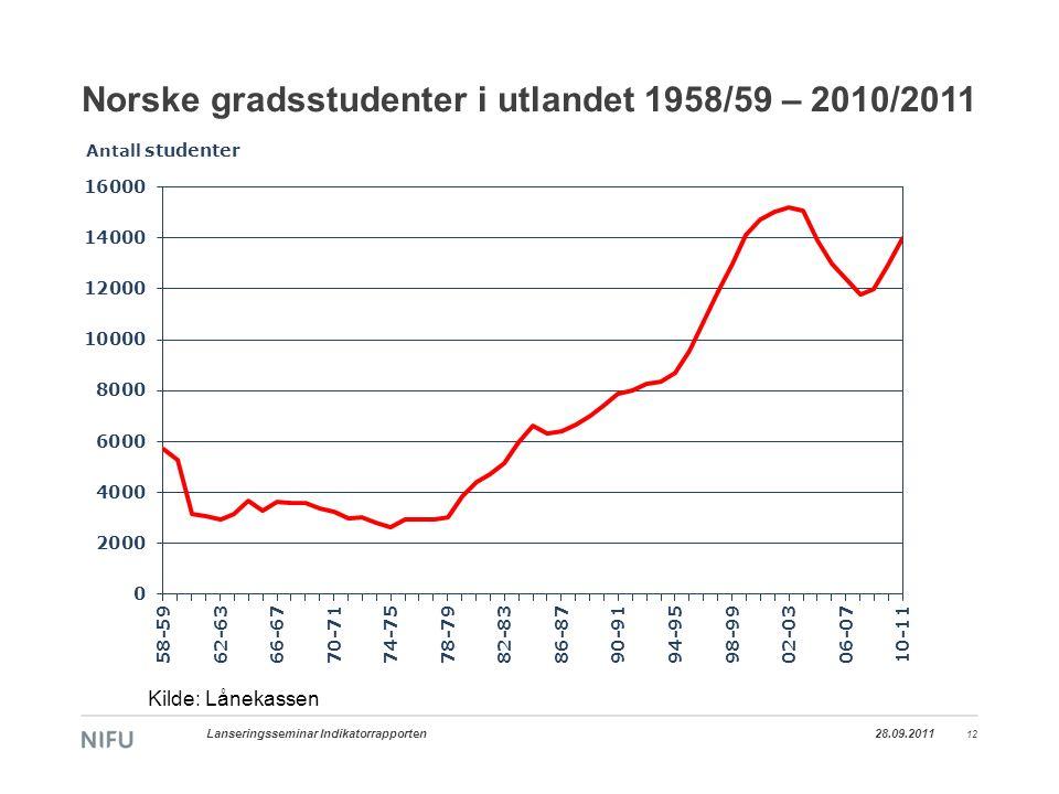Norske gradsstudenter i utlandet 1958/59 – 2010/2011 28.09.2011 Lanseringsseminar Indikatorrapporten 12 Kilde: Lånekassen