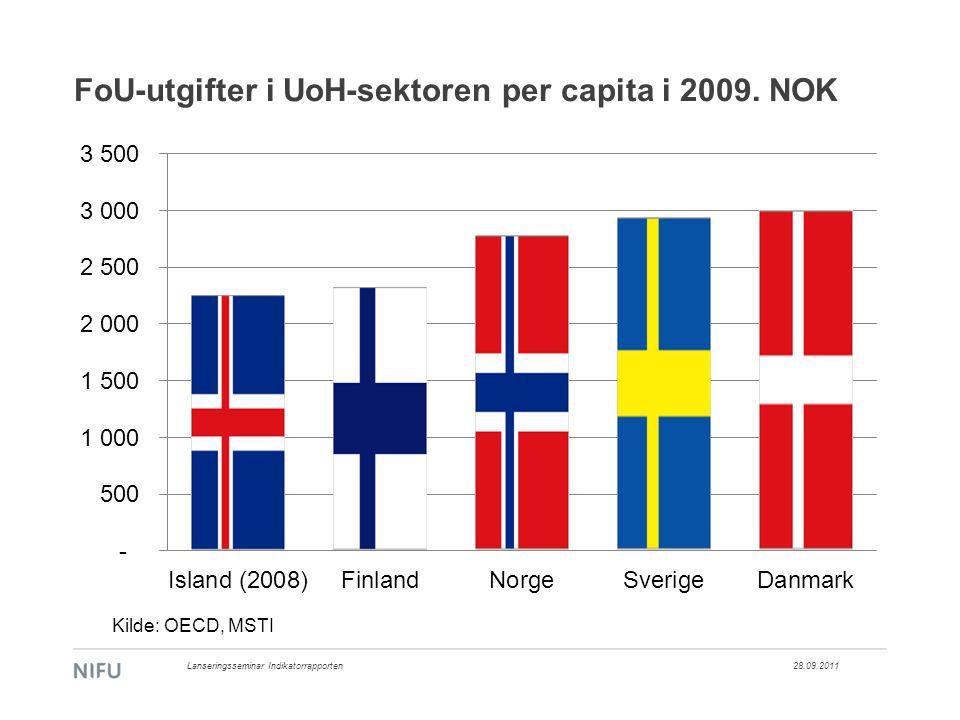 FoU-utgifter i UoH-sektoren per capita i 2009.