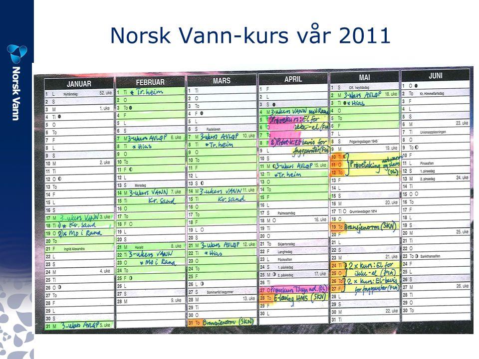 Norsk Vann-kurs vår 2011