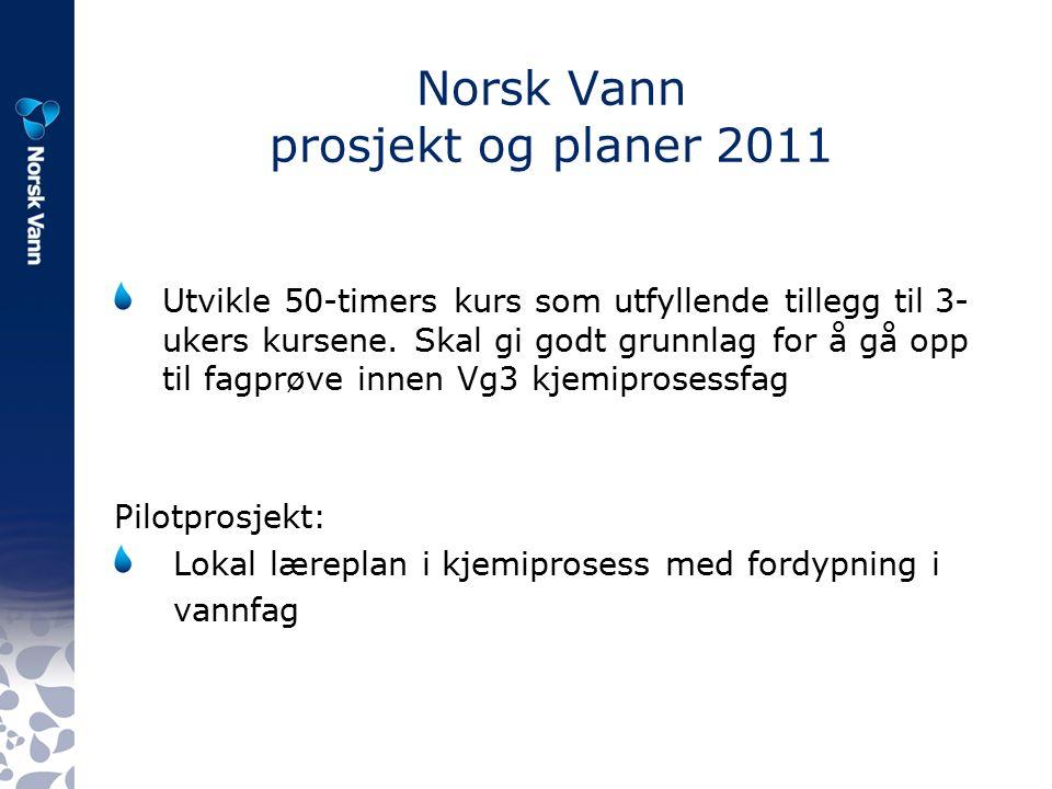 Norsk Vann prosjekt og planer 2011 Utvikle 50-timers kurs som utfyllende tillegg til 3- ukers kursene.