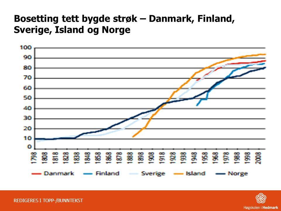 Bosetting tett bygde strøk – Danmark, Finland, Sverige, Island og Norge REDIGERES I TOPP-/BUNNTEKST