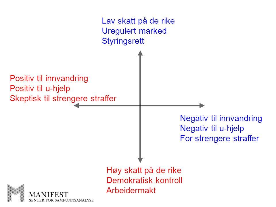 ? OFFENSIV RØDGRØNN STRATEGI