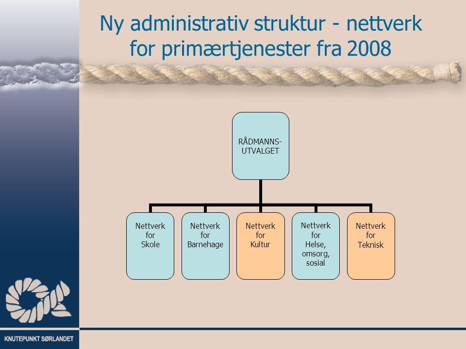 Ny administrativ struktur - nettverk for primærtjenester fra 2008 RÅDMANNS-UTVALGET Nettverk for Skole Nettverk for Barnehage Nettverk for Kultur Nettverk for Helse, omsorg, sosial Nettverk for Teknisk