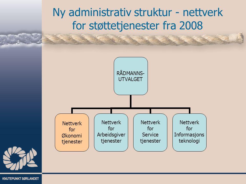 Ny administrativ struktur - nettverk for støttetjenester fra 2008 RÅDMANNS- UTVALGET Nettverk for Økonomi tjenester Nettverk for Arbeidsgiver tjenester Nettverk for Service tjenester Nettverk for Informasjons teknologi