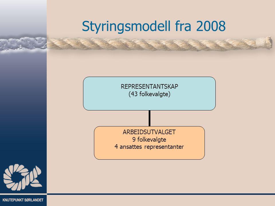 Styringsmodell fra 2008 REPRESENTANTSKAP (43 folkevalgte) ARBEIDSUTVALGET 9 folkevalgte 4 ansattes representanter