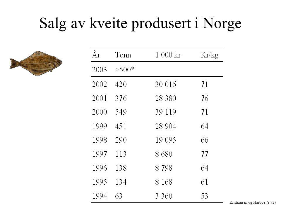 Salg av kveite produsert i Norge Kristiansen og Harboe (s 72)
