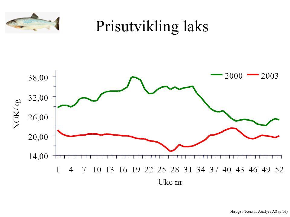 Prisutvikling laks Hauge v/Kontali Analyse AS (s 16)