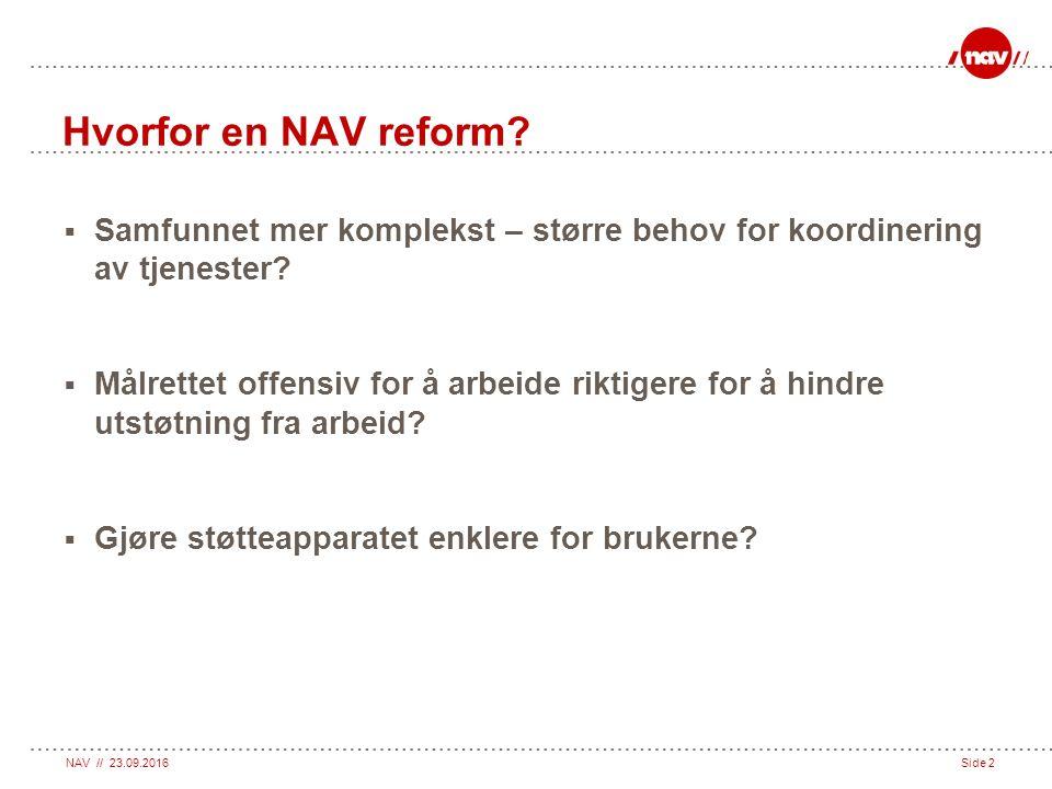 NAV // 23.09.2016Side 2 Hvorfor en NAV reform.