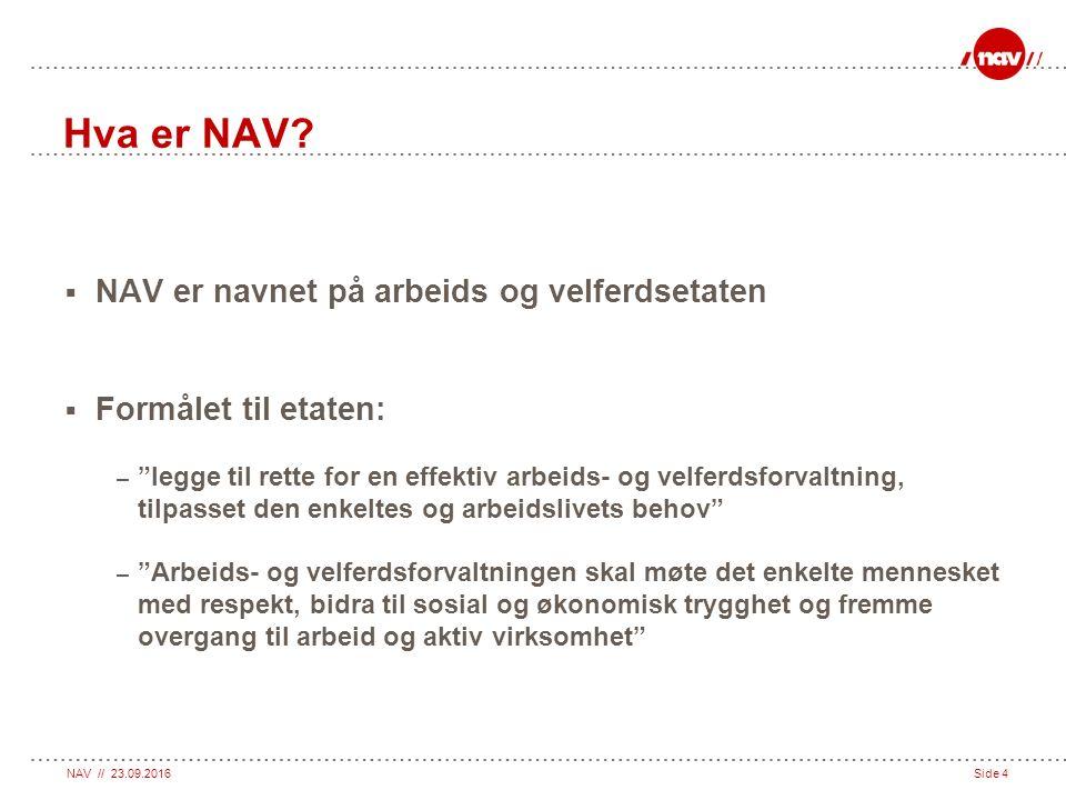 NAV // 23.09.2016Side 4 Hva er NAV.