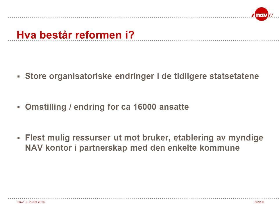 NAV // 23.09.2016Side 6 Hva består reformen i.