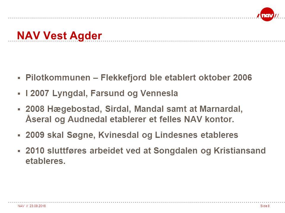NAV // 23.09.2016Side 8 NAV Vest Agder  Pilotkommunen – Flekkefjord ble etablert oktober 2006  I 2007 Lyngdal, Farsund og Vennesla  2008 Hægebostad, Sirdal, Mandal samt at Marnardal, Åseral og Audnedal etablerer et felles NAV kontor.