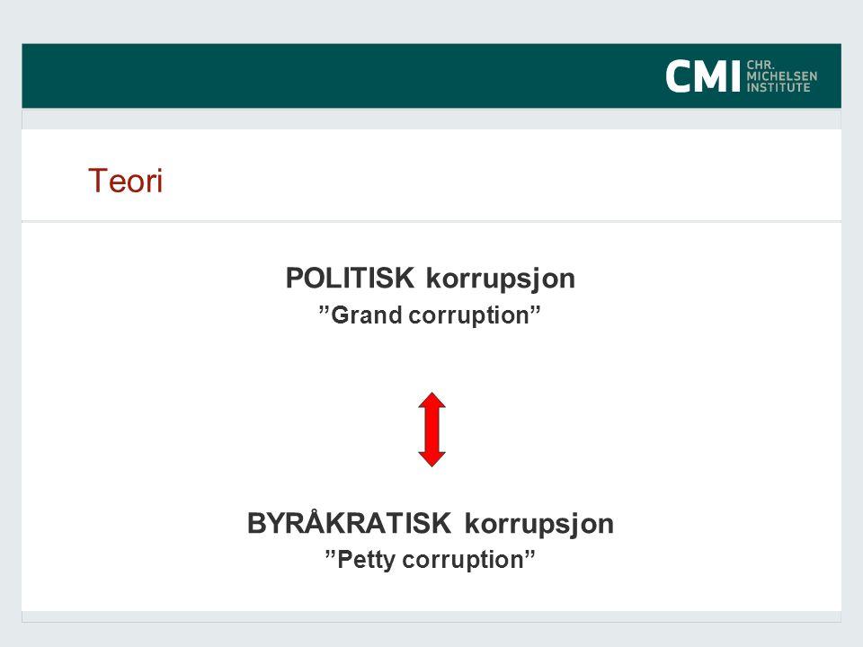 "Teori POLITISK korrupsjon ""Grand corruption"" BYRÅKRATISK korrupsjon ""Petty corruption"""