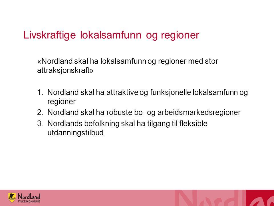 Livskraftige lokalsamfunn og regioner «Nordland skal ha lokalsamfunn og regioner med stor attraksjonskraft» 1.Nordland skal ha attraktive og funksjonelle lokalsamfunn og regioner 2.Nordland skal ha robuste bo- og arbeidsmarkedsregioner 3.Nordlands befolkning skal ha tilgang til fleksible utdanningstilbud
