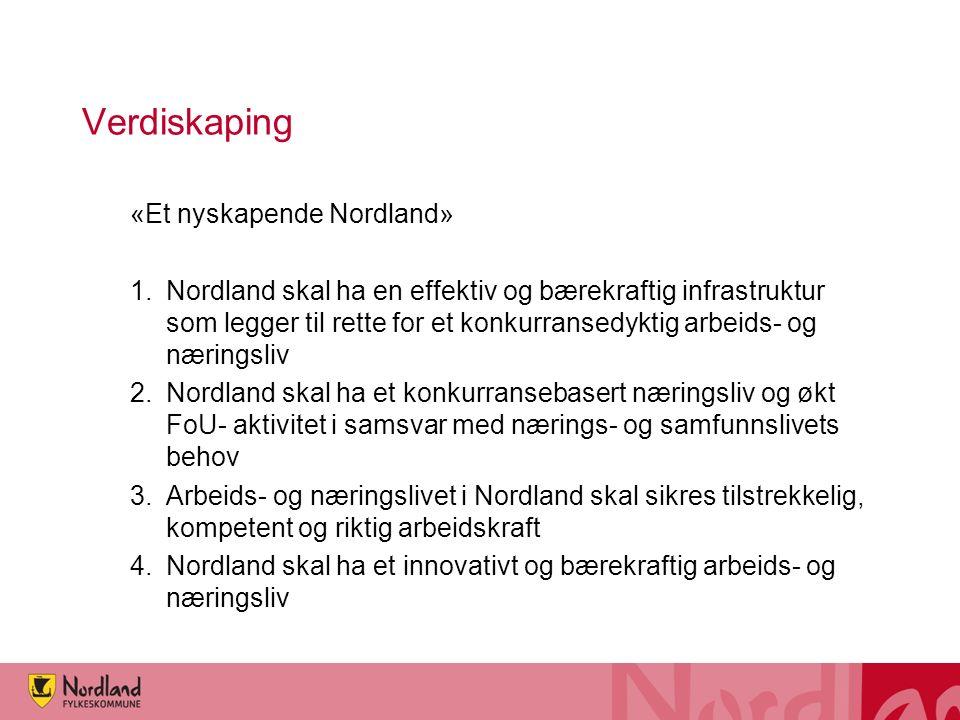 Verdiskaping «Et nyskapende Nordland» 1.Nordland skal ha en effektiv og bærekraftig infrastruktur som legger til rette for et konkurransedyktig arbeid
