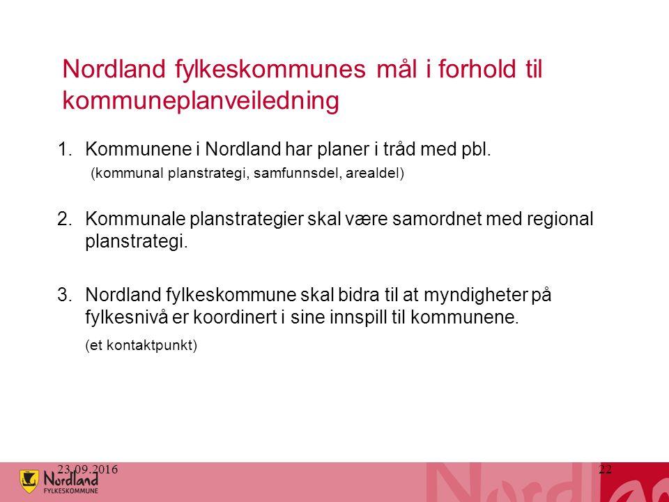 23.09.201622 Nordland fylkeskommunes mål i forhold til kommuneplanveiledning 1.Kommunene i Nordland har planer i tråd med pbl. (kommunal planstrategi,
