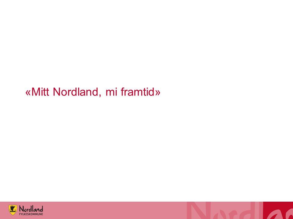 «Mitt Nordland, mi framtid»