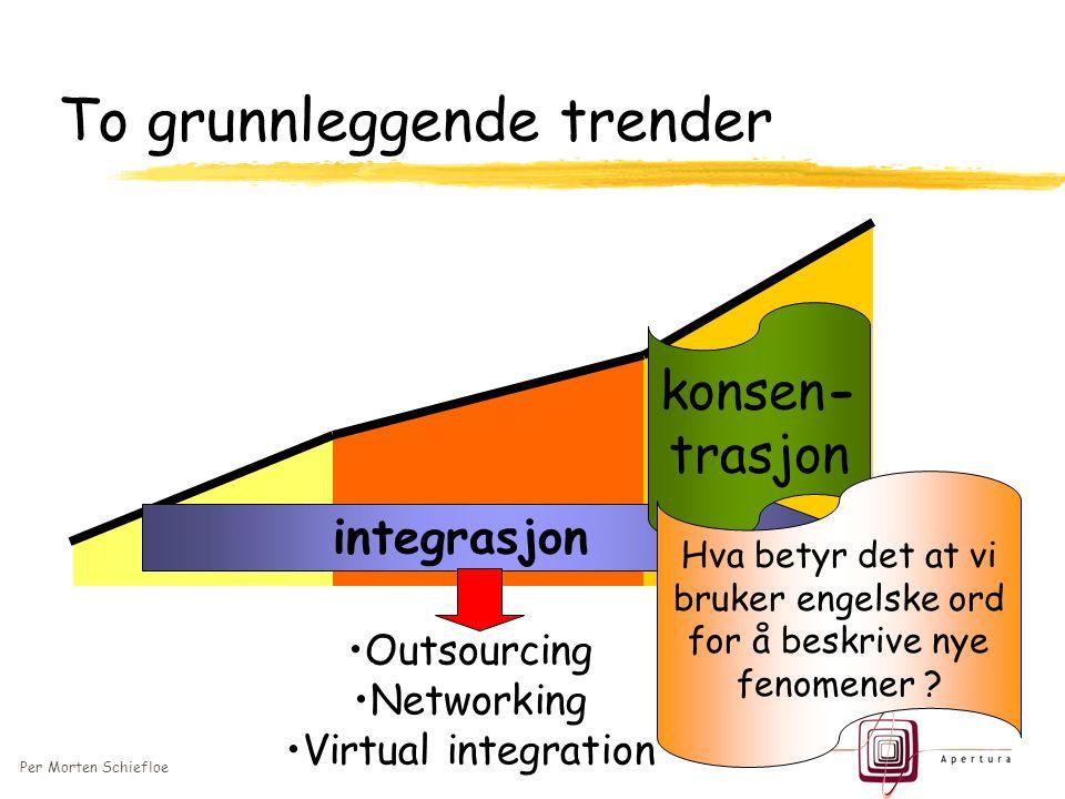 Per Morten Schiefloe To grunnleggende trender integrasjon konsen- trasjon Outsourcing Networking Virtual integration Hva betyr det at vi bruker engelske ord for å beskrive nye fenomener
