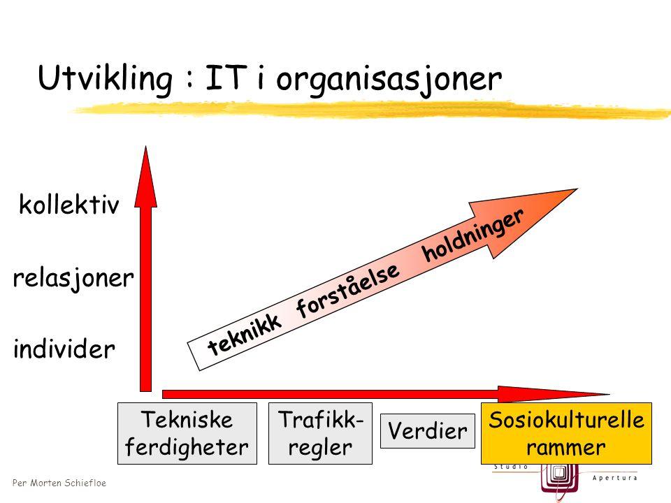 Per Morten Schiefloe Utvikling : IT i organisasjoner Sosiokulturelle rammer Tekniske ferdigheter Trafikk- regler Verdier individer kollektiv teknikk forståelse holdninger relasjoner
