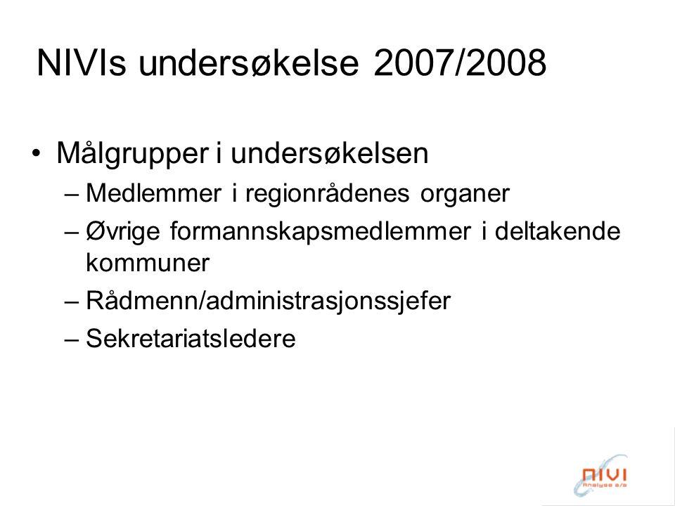 NIVIs undersøkelse 2007/2008 Målgrupper i undersøkelsen –Medlemmer i regionrådenes organer –Øvrige formannskapsmedlemmer i deltakende kommuner –Rådmenn/administrasjonssjefer –Sekretariatsledere