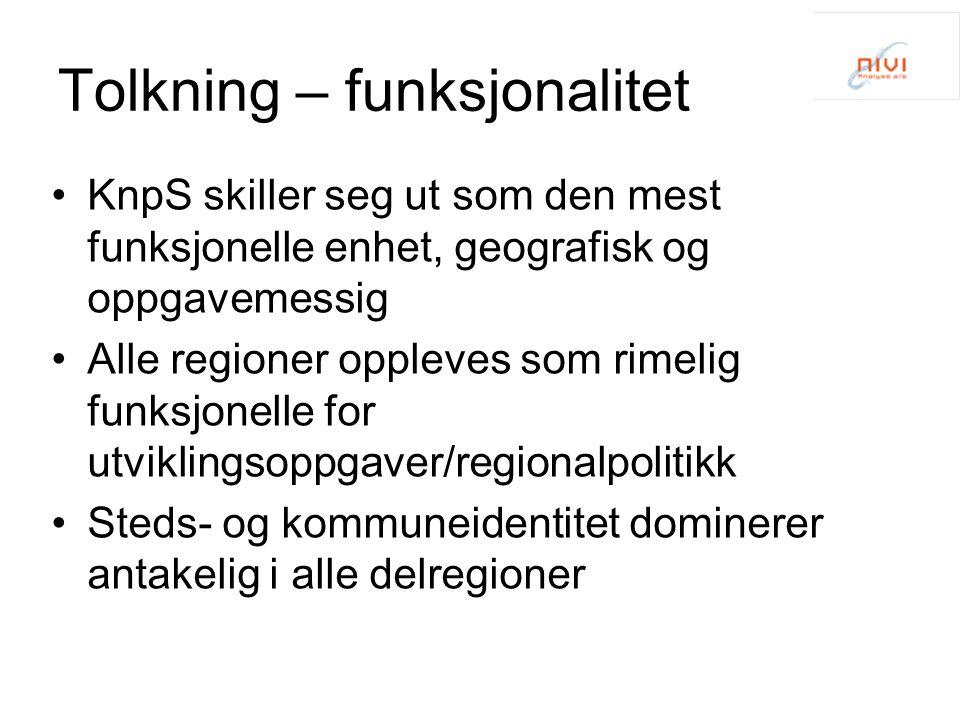 Tolkning – funksjonalitet KnpS skiller seg ut som den mest funksjonelle enhet, geografisk og oppgavemessig Alle regioner oppleves som rimelig funksjonelle for utviklingsoppgaver/regionalpolitikk Steds- og kommuneidentitet dominerer antakelig i alle delregioner