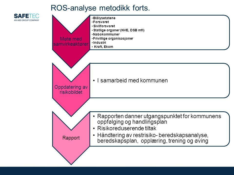 ROS-analyse metodikk forts.