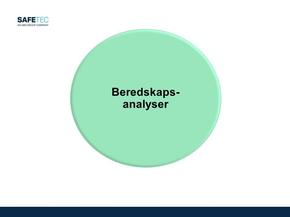 Beredskaps- analyser