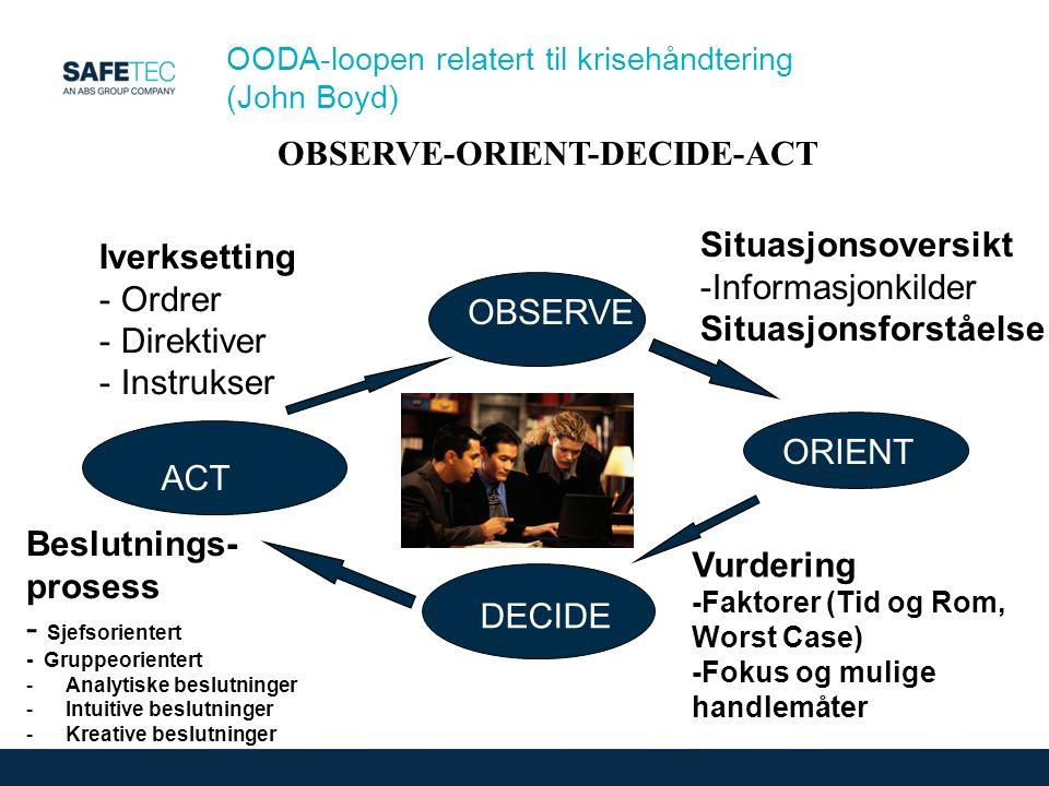 OODA-loopen relatert til krisehåndtering (John Boyd) OBSERVE-ORIENT-DECIDE-ACT Situasjonsoversikt -Informasjonkilder Situasjonsforståelse Vurdering -Faktorer (Tid og Rom, Worst Case) -Fokus og mulige handlemåter Beslutnings- prosess - Sjefsorientert - Gruppeorientert -Analytiske beslutninger -Intuitive beslutninger -Kreative beslutninger Iverksetting - Ordrer - Direktiver - Instrukser OBSERVE ORIENT DECIDE ACT