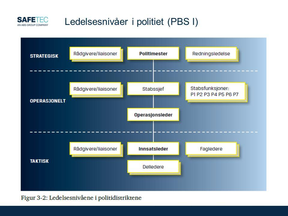 Ledelsesnivåer i politiet (PBS I)