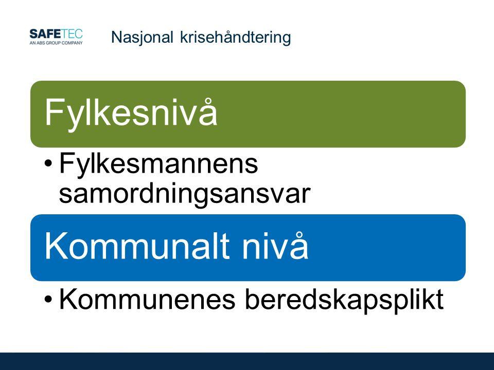 Fylkesnivå Fylkesmannens samordningsansvar Kommunalt nivå Kommunenes beredskapsplikt Nasjonal krisehåndtering