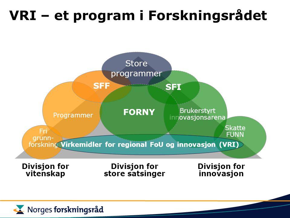 Divisjon for vitenskap Divisjon for store satsinger Divisjon for innovasjon Skatte FUNN SFI SFF Fri grunn- forskning Brukerstyrt innovasjonsarena Programmer Store programmer Virkemidler for regional FoU og innovasjon (VRI) VRI – et program i Forskningsrådet FORNY