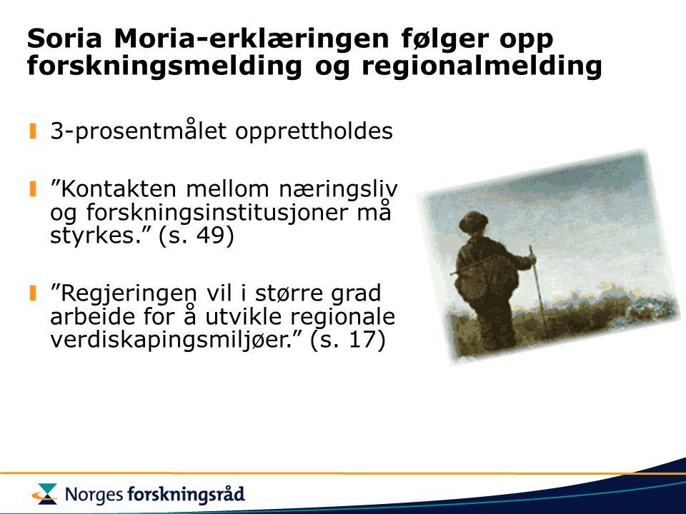 Soria Moria-erklæringen følger opp forskningsmelding og regionalmelding 3-prosentmålet opprettholdes Kontakten mellom næringsliv og forskningsinstitusjoner må styrkes. (s.